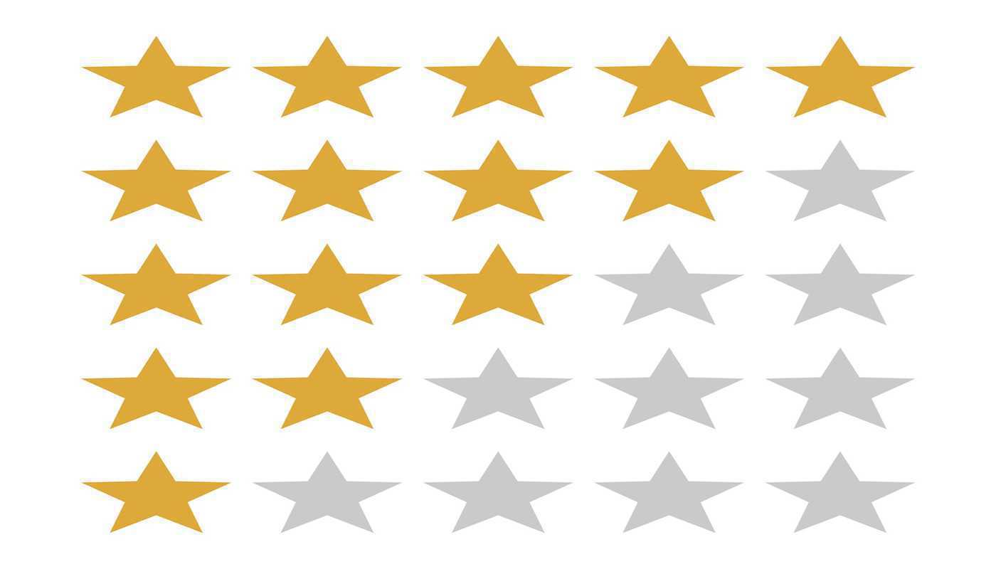 How to use Star Ratings?